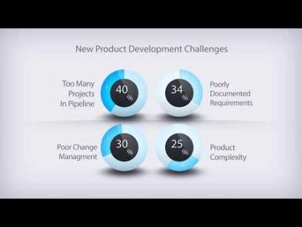 New Product Introduction in Fusion Lifecycle